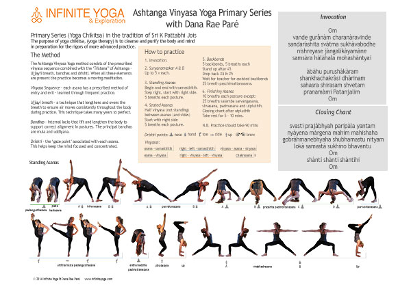 Yoga Programs Charts And Chants To Deepen Your Yoga Practice Infiniteyoga Com